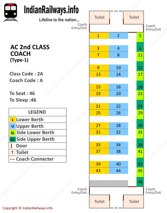 Second Class AC Seat Map