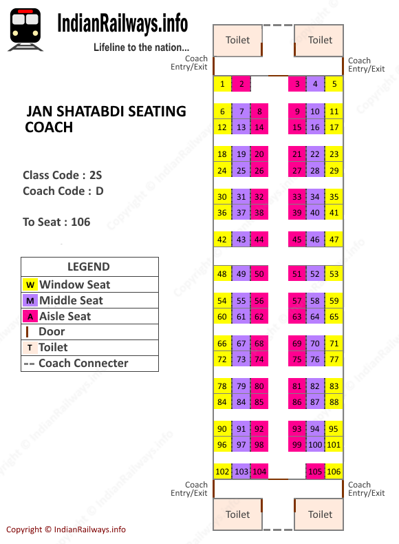 Indian Railways Seat Map
